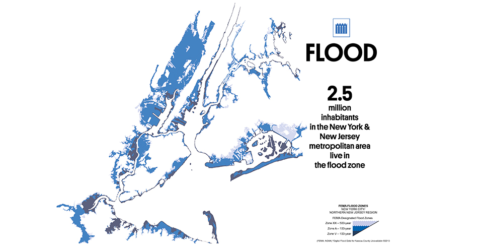The NY - NJ region is vulnerable to flooding...